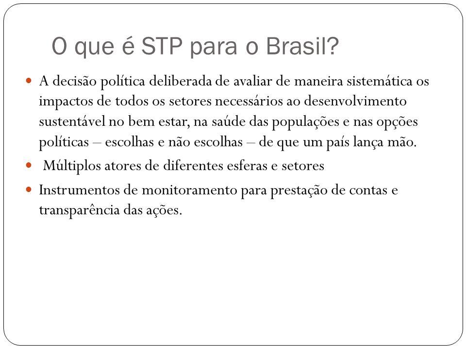 O que é STP para o Brasil.