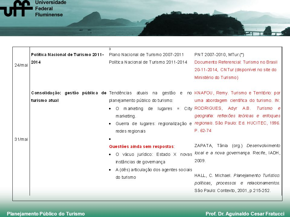 Disciplina: PLANEJAMENTO PÚBLICO DO TURISMO AVALIAÇÃO: Grupo de 2 ou 3 alunos Estudo de Caso: A gestão pública do turismo em um município ou estado brasileiro: coerências e conflitos Mínimo de 8 páginas ENTREGA: Enviar arquivo para o email acfratucci@turismo.uff.br indicando no Assunto: AVALIAÇÃO MBA UFF + SOBRENOMEacfratucci@turismo.uff.br Os trabalhos deverão seguir as normas de apresentação da ABNT e incluir: Resumo, palavras chaves, introdução, desenvolvimento, conclusão e referencias bibliográficas.