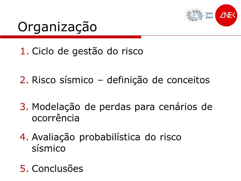Organização 2.Risco sísmico – definição de conceitos 1.Ciclo de gestão do risco 3.Modelação de perdas para cenários de ocorrência 4.Avaliação probabilística do risco sísmico 5.Conclusões