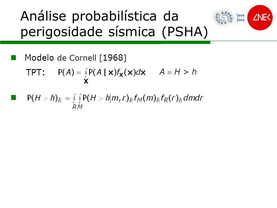 taxa média de ocorrência de sismos na zona de geração k, que originam no local: H > h Modelo de Cornell [ 1968 ] TPT : A H > h Análise probabilística da perigosidade sísmica (PSHA) H ( P > h | m, r k ) |