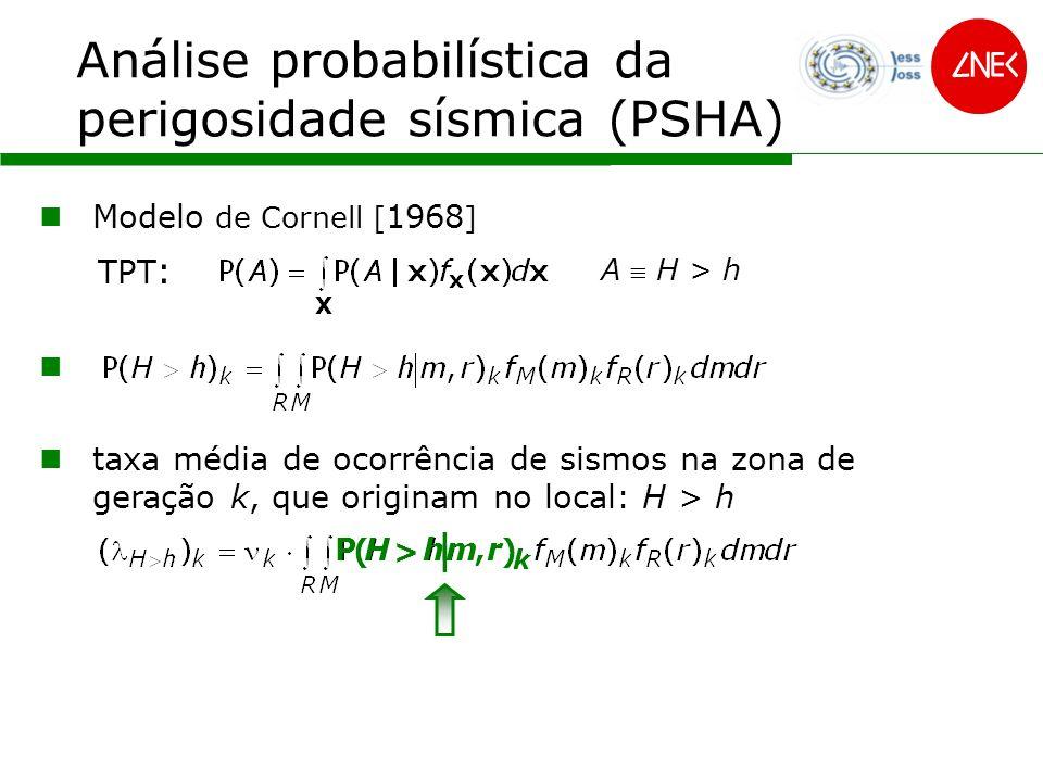 PSHA P(I>I 0 |m=8.5,r=400) P(I>I 0 |m=7.1,r=300) Leis de atenuação - P(H>h|m,r) P(H>h|m,r) ~ Gaussiana