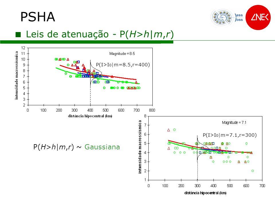 taxa média de ocorrência de sismos na zona de geração k, que originam no local: H > h Modelo de Cornell [ 1968 ] TPT : A H > h Análise probabilística da perigosidade sísmica (PSHA) ( m ) M f k