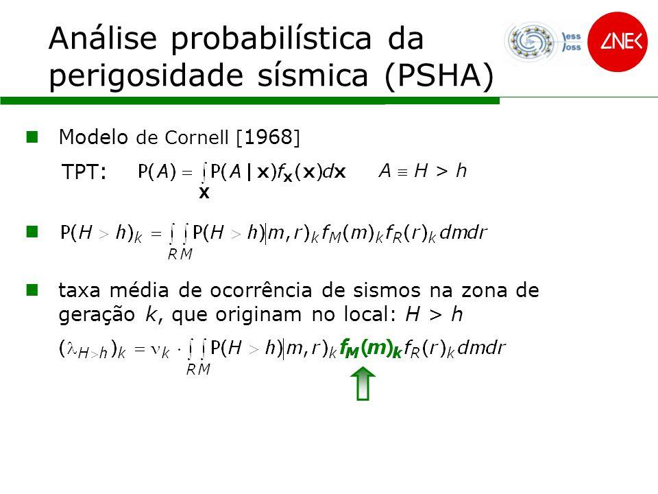 PSHA Lei de Gutenberg-Richter - f M (m) fdp da Lei de Gutenberg-Richter truncada superiormente fM(m)fM(m)
