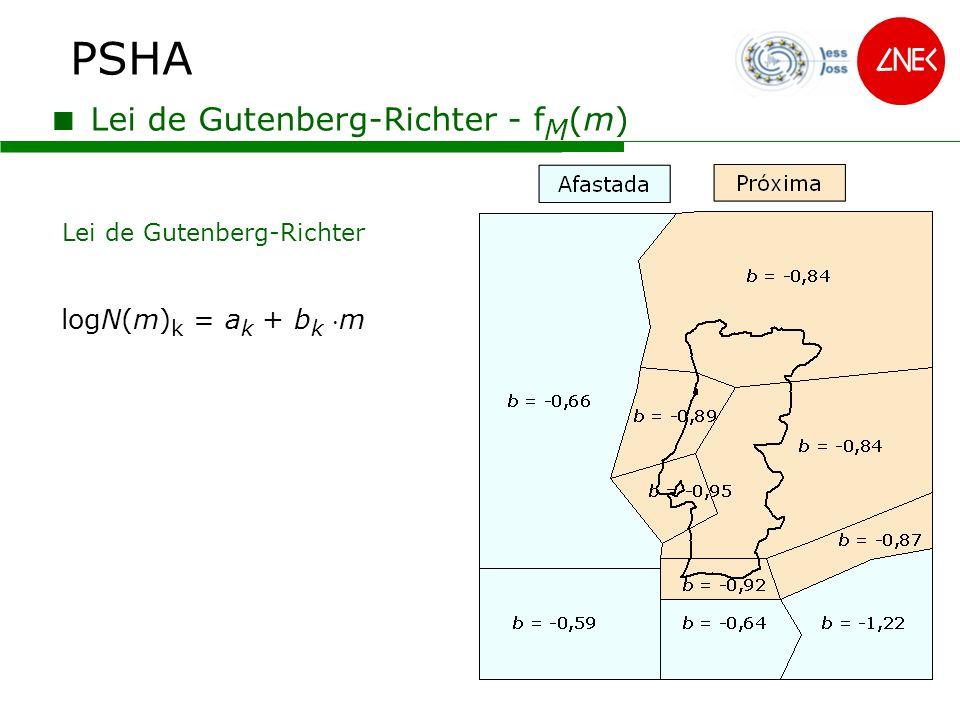 taxa média de ocorrência de sismos na zona de geração k, que originam no local: H > h Modelo de Cornell [ 1968 ] TPT : A H > h Análise probabilística da perigosidade sísmica (PSHA) ( r R f k )