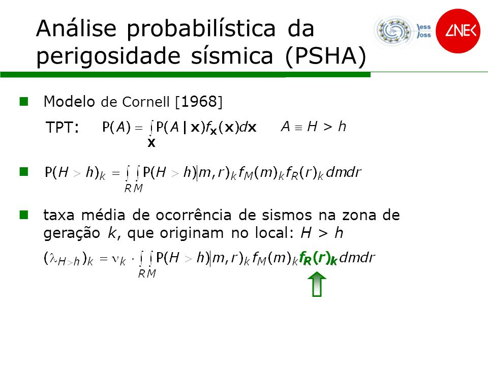 PSHA Distribuição da distância- f R (r) fR(r)fR(r) zona k local