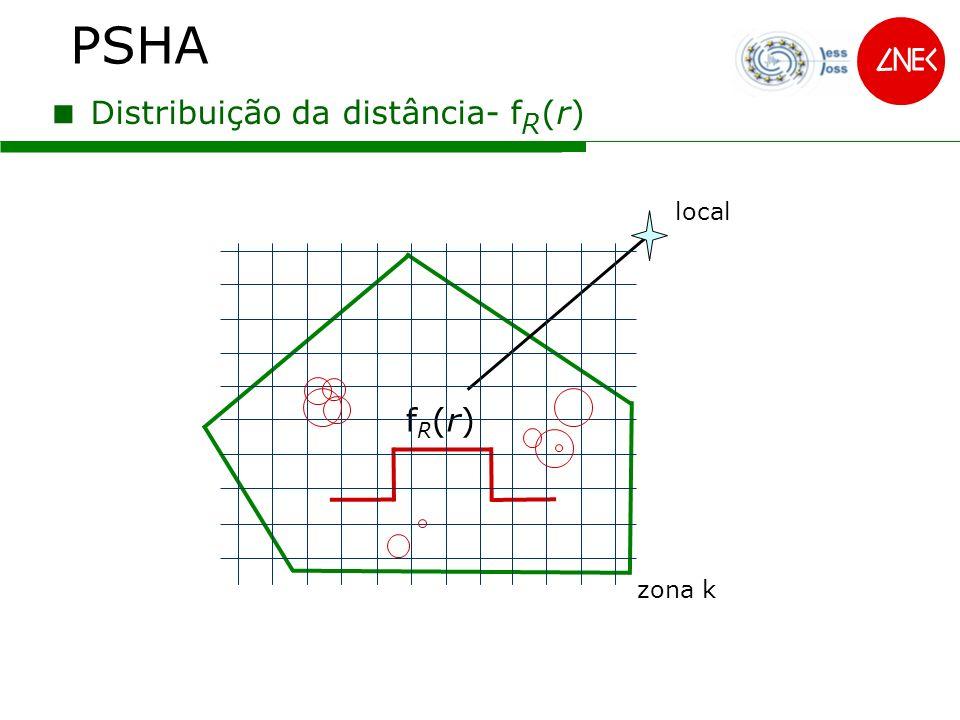 PSHA Distribuição da distância- f R (r) Nº de sismos M > 3,5 células 10 × 10 km período > 1910