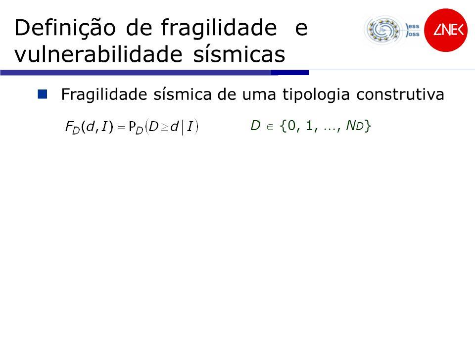 Definição de fragilidade e vulnerabilidade sísmicas Fragilidade sísmica de uma tipologia construtiva