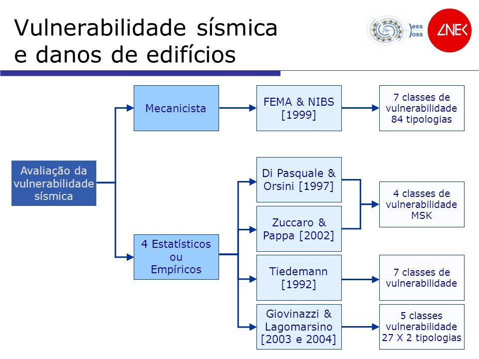 Vulnerabilidade sísmica e perdas humanas Tiedemann [1992] FEMA & NIBS [1999] Coburn & Spence [2002] Avaliação das perdas humanas