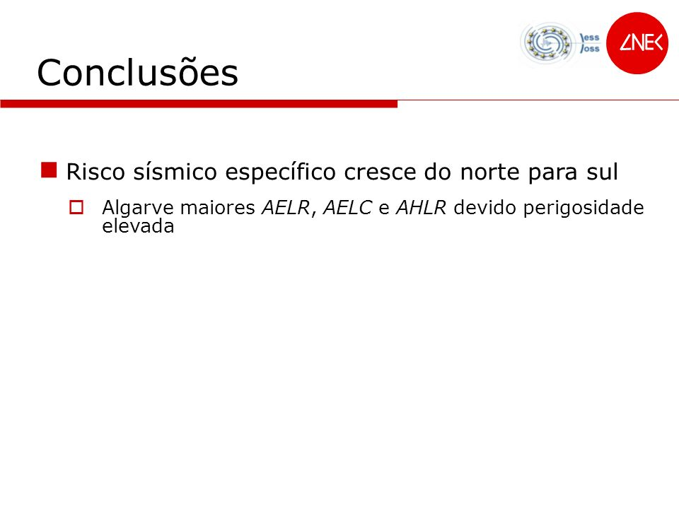 Conclusões Algarve maiores AELR, AELC e AHLR devido perigosidade elevada Baixo Alentejo e sul do Litoral Alentejano maiores AELR, AELC e AHLR devido a perigosidade e vulnerabilidade elevadas Risco sísmico específico cresce do norte para sul Risco de morte nas NUTS II = Norte e Centro é muito reduzido