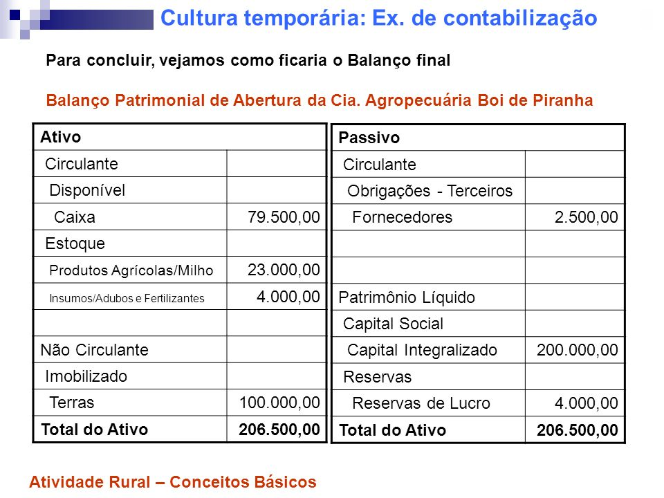 Cultura temporária: Ex.de contabilização 2º Exemplo: A Cia.