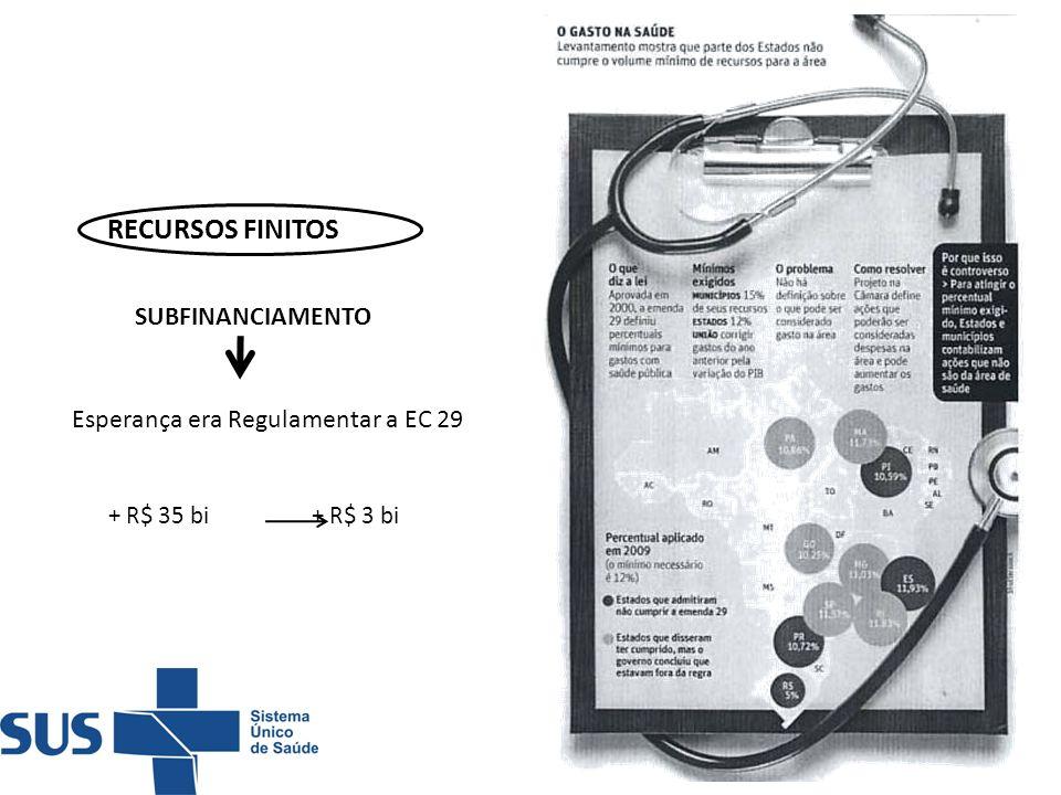 RECURSOS FINITOS x Gastos em Saúde ASSISTÊNCIA INTEGRAL do Ambulatório ao Transplante CRESCEM 15 A 20% AO ANO novas tecnologias e medicamentos de alto custo (Biológicos) JUDICIALIZAÇÃO: sucesso em 90% Desvios de Recursos: R$ 3,2 bilhões em 2011 (?)
