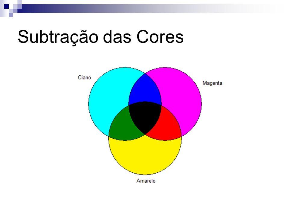 Links Relacionados: http://www.youtube.com/watch?v=0DaXxKzQHP0 (vídeo do Mago da Física) http://www.youtube.com/watch?v=0DaXxKzQHP0 http://phet.colorado.edu/sims/color-vision/color- vision_pt.jnlp (simulação do PhET) http://phet.colorado.edu/sims/color-vision/color- vision_pt.jnlp http://educar.sc.usp.br/otica/mf4_2.htm (site do Programa Educar, da USP São Carlos) http://educar.sc.usp.br/otica/mf4_2.htm