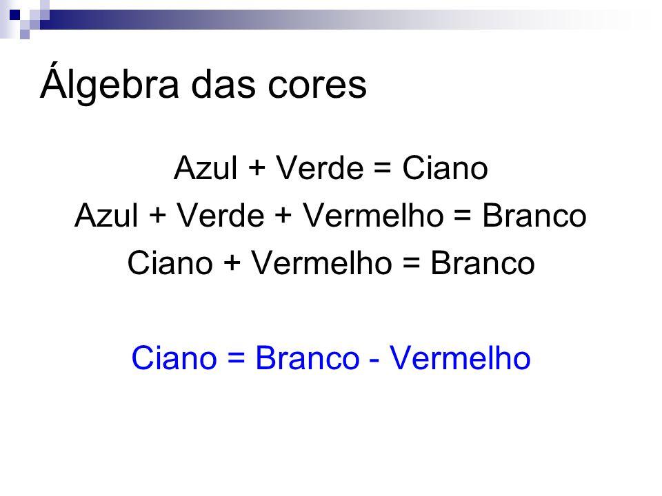 Álgebra das cores Verde + Vermelho = Amarelo Verde + Vermelho + Azul = Branco Amarelo + Azul = Branco Amarelo = Branco - Azul