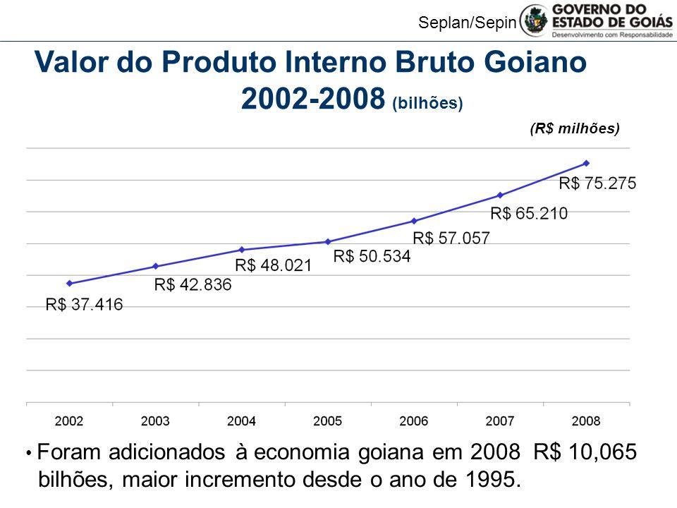 Seplan/Sepin Produto Interno Bruto Goiano 2002-2008 R$ (Milhão) Ano Produto Interno Bruto Montante agregado à economia Participação no PIB nacional (%) 200237.4162,53 200342.8365.4202,52 200448.0215.1852,47 200550.5342.5132,35 200657.0576.5232,41 200765.2108.1532,45 200875.27510.0652,48