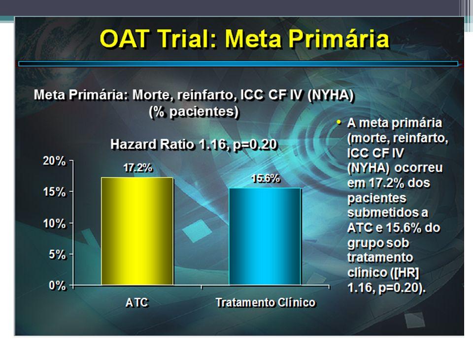 Terapia antitrombótica adjuvante para apoiar PCI após a terapia fibrinolítica