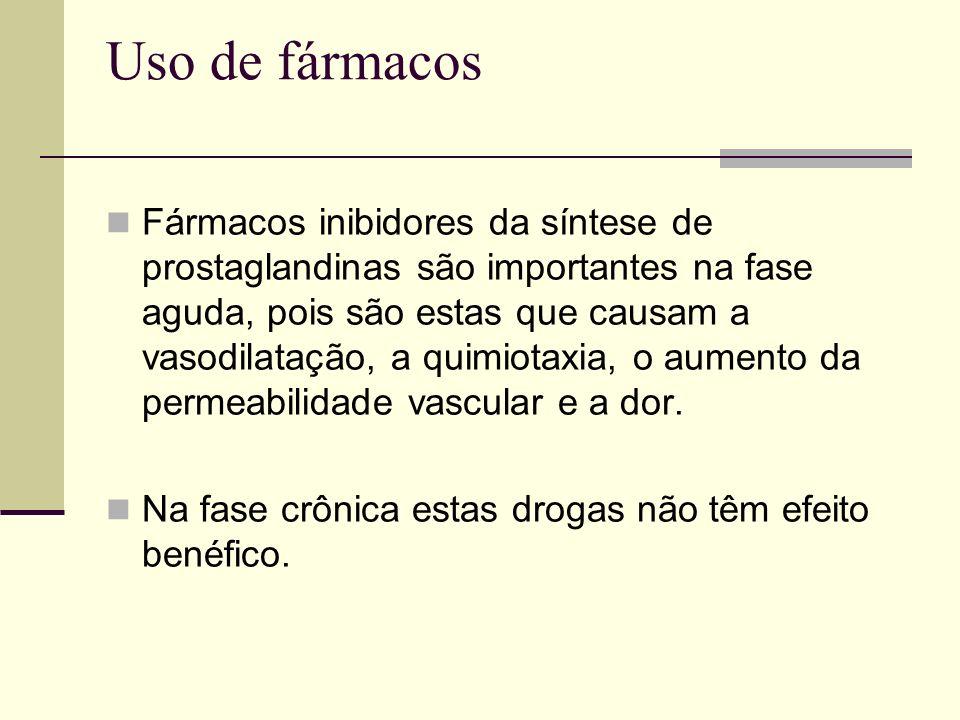 Uso de fármacos Os fármacos mais indicados são os antiinflamatórios não esteróides, sendo os corticosteróides menos indicados devido as suas reações (somente após terem sido tentados sem sucesso outros tipos de tratamento).