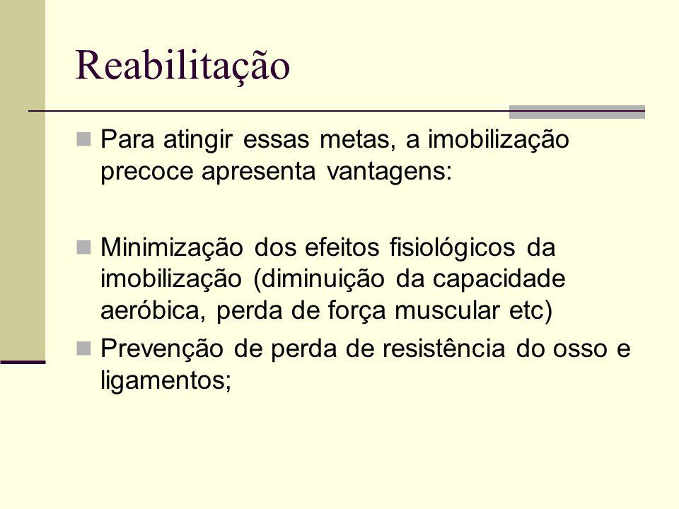 Reabilitação Estimulação do crescimento e redirecionamento do colágeno em músculos, tendões e ligamentos; Minimização da formação de aderências entre os tecidos de cicatrização e seus adjacentes;
