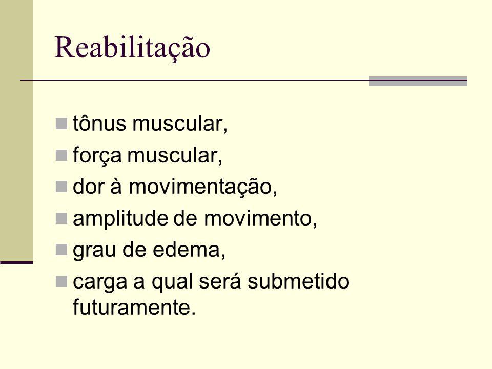 Reabilitação Na fase inicial, quando a articulação não pode ser movimentada, o exercício mais indicado é o isométrico, porém, a articulação deve estar num ângulo que permita que o músculo se contraia ao máximo, garantindo assim maior efetividade