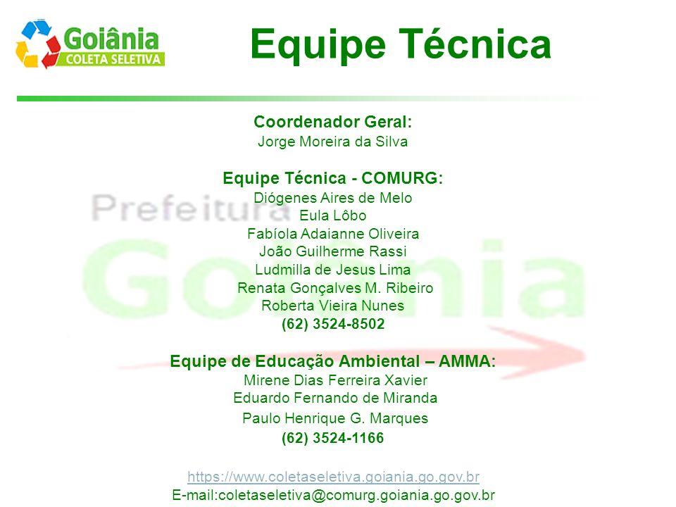 Parceiros ORGÃO PÚBLICOS: Secretaria Municipal de Assistência Social Secretaria de Planejamento Municipal / FMDU / COMPUR Secretaria Municipal de Saúde Depto.
