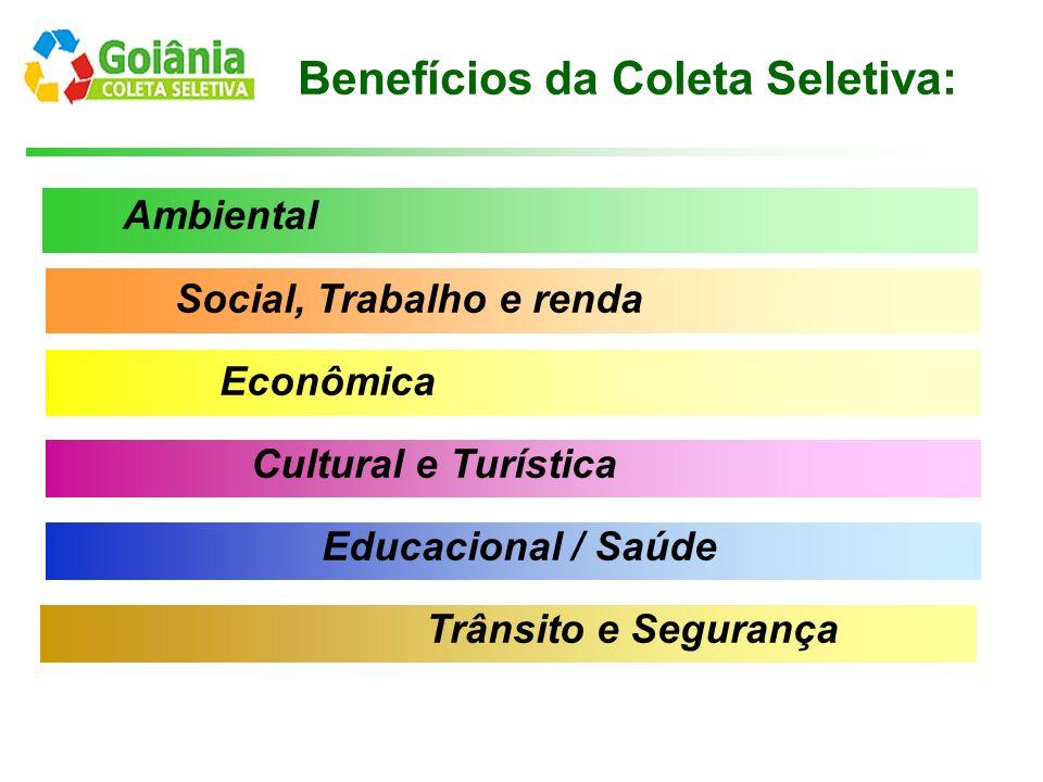 PROGRAMA GOIANIA COLETA SELETIVA SUB-PROGRAMA 1 GOIANIA COLETA SELETIVA NOS SEGMENTOS DA SOCIEDADE SUB-PROGRAMA 2 GOIANIA COLETA SELETIVA NO SETOR EDUCACIONAL SUB-PROGRAMA 3 GOIANIA COLETA SELETIVA NAS REGIÕES GEOGRÁFICAS Projeto Piloto: JARDIM AMÉRICA, condomínios horizontais e verticais CIDADE DE GOIÂNIA COMO UM TODO Órgãos MUNICIPAIS Estaduais, Federais, Entidades de Classe, Bancos, Igrejas, Shopping Centers, Grandes Geradores, etc Escolas MUNICIPAIS, Estaduais e Federais, Particulares Universidades e Instituições de Ensino em geral Estrutura dos Sub-Programas