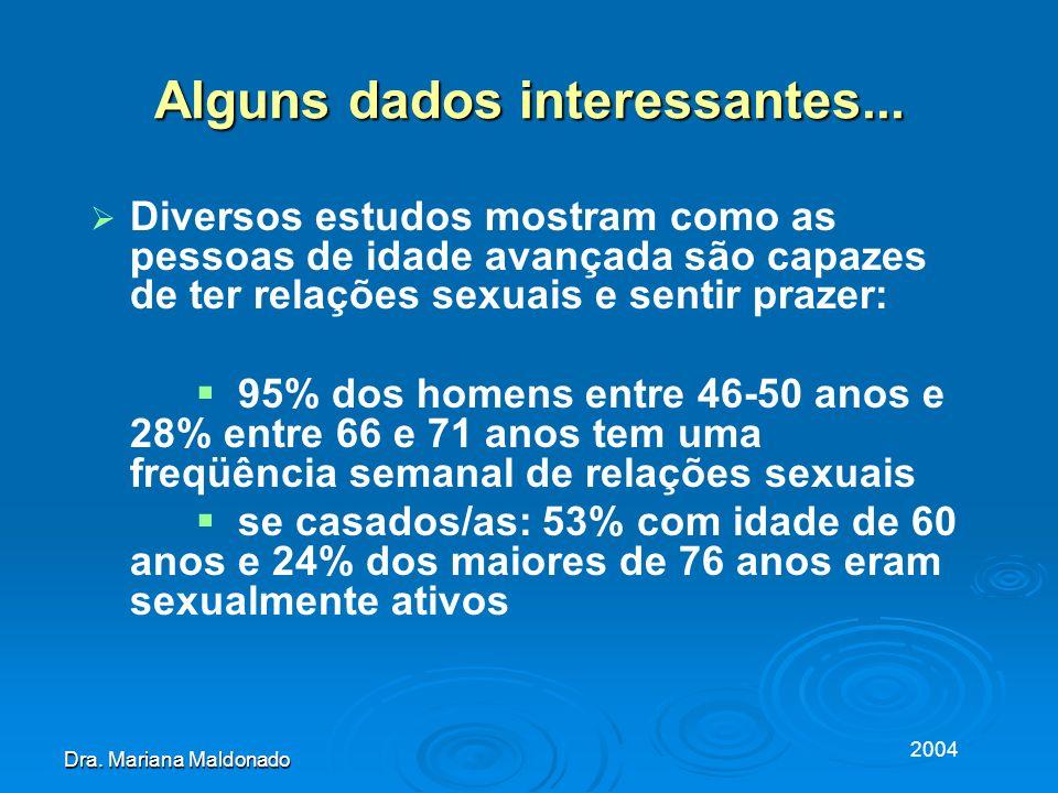 2004 Dra.Mariana Maldonado Alguns dados interessantes...