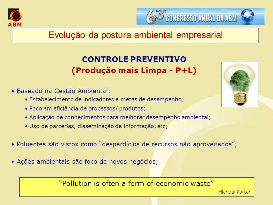 Evolução da postura ambiental empresarial Diversas empresas já estão adotando a P+L como estratégia de negócios; Esta estratégia tem trazido diversos benefícios: ADEQUAÇÃO AMBIENTAL com REDUÇÃO CUSTOS; Melhoria de desempenho ambiental / eco-eficiência; Melhoria da imagem corporativa; Entre outros...