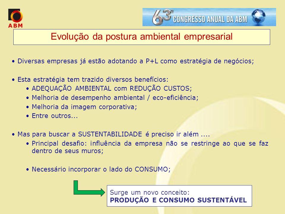 PRODUÇÃO E CONSUMO SUSTENTÁVEL (PCS) São aqueles padrões de produção e consumo que a longo prazo garantam a sustentabilidade ambiental, quer local, quer globalmente.