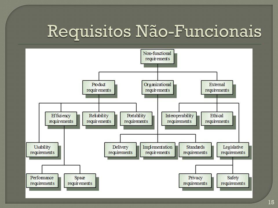 Casos de Uso (CdU) incluem tipicamente um ou mais cenários que descrevem as interações que ocorrem entre os atores e o sistema.
