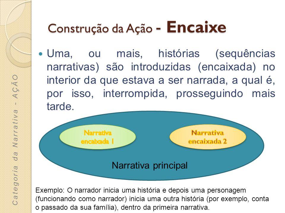 Construção da Ação - Alternância Uma vez que a escrita é linear, não é possível contar várias histórias (ou sequências narrativas) em simultâneo.