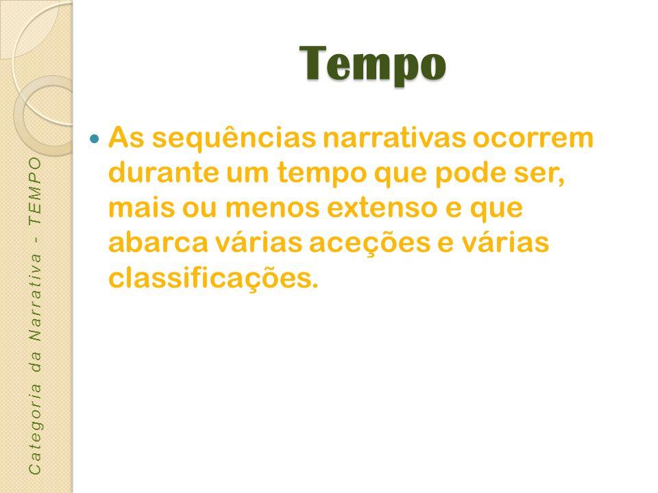 Tempo O tempo pode ser classificado quanto ao tipo: Tempo cronológico (da história) Tempo do discurso (do narrador) Tempo psicológico (das personagens) Categoria da Narrativa - TEMPO