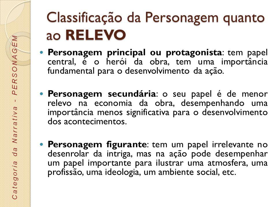 Classificação da Personagem quanto à COMPOSIÇÃO Personagem Plana (ou desenhada): Caracteriza-se por possuir um conjunto limitado de traços que se mantêm inalterados ao longo da narração.
