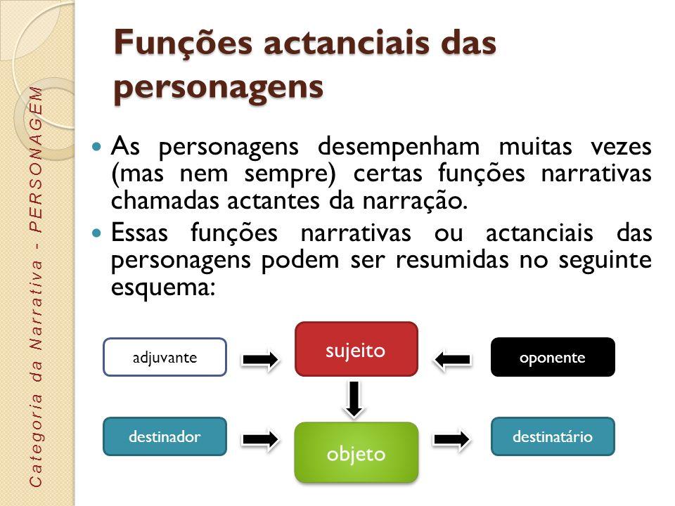 Funções actanciais das personagens SUJEITO – personagem ou entidade empenhada na procura ou consecução de um objetivo, representado no objeto; o sujeito quer atingir o objeto.