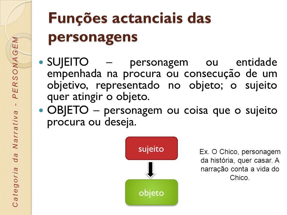 Funções actanciais das personagens ADJUVANTE – personagem ou coisa que facilita a obtenção do objeto por parte do sujeito; favorece a busca ou procura.