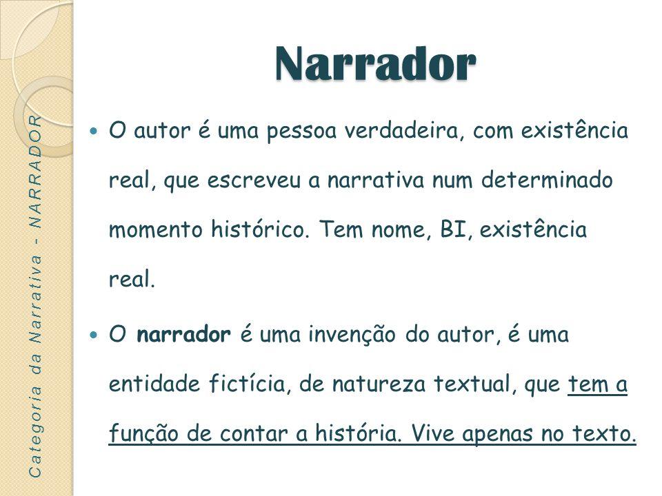 Classificação do Narrador quanto à PRESENÇA ou participação Narrador Autodiegético Narrador Homodiegético Narrador Heterodiegético Categoria da Narrativa - NARRADOR