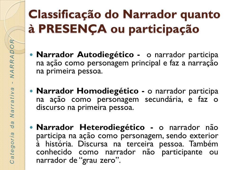 Classificação do Narrador quanto à CIÊNCIA ou FOCALIZAÇÃO Narrador Omnisciente Narrador de focalização externa Narrador de focalização interna Categoria da Narrativa - NARRADOR