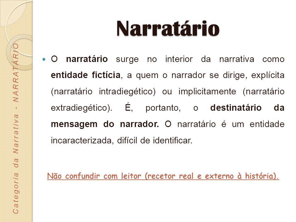 Em resumo, as categorias da narrativa AçãoImportânciaPrincipalSecundária Desfecho / Delimitação AbertaFechada Articulação das sequências EncadeamentoEncaixeAlternância