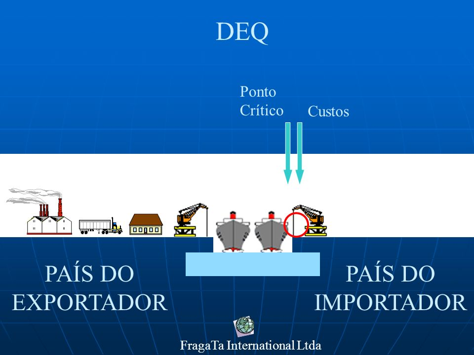 FragaTa International Ltda PAÍS DO IMPORTADOR PAÍS DO EXPORTADOR DDU Custos Ponto Crítico