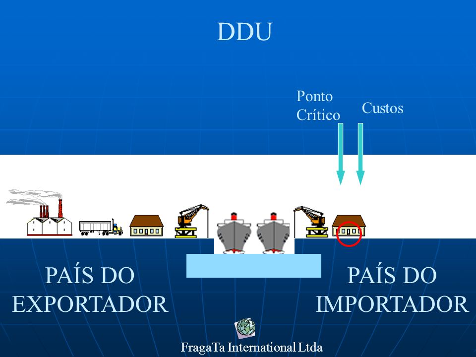FragaTa International Ltda PAÍS DO IMPORTADOR PAÍS DO EXPORTADOR DDP Ponto Crítico Custos