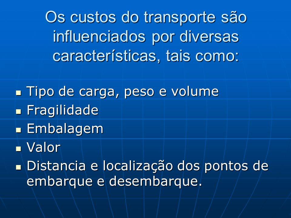 As principais variáveis quanto à seleção dos modais de transporte são: Disponibilidade e freqüência do transporte Disponibilidade e freqüência do transporte Confiabilidade do tempo de trânsito.