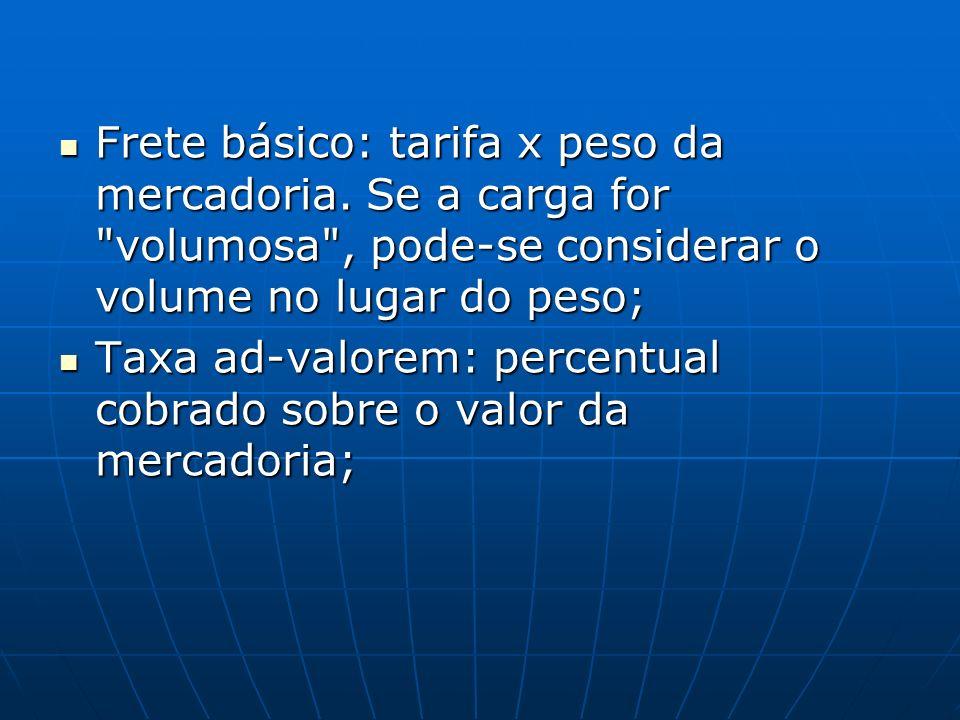 Transporte ferroviário A participação do transporte ferroviário no Brasil com os países latino-americanos é pequena, sendo a diferença de bitola dos trilhos um dos principais entraves, além da baixa quantidade de vias férreas.