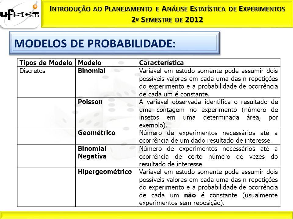 Tipos de ModeloModeloCaracterística ContínuosUniformeA variável pode assumir, com igual probabilidade, qualquer valor em um intervalo, região,...