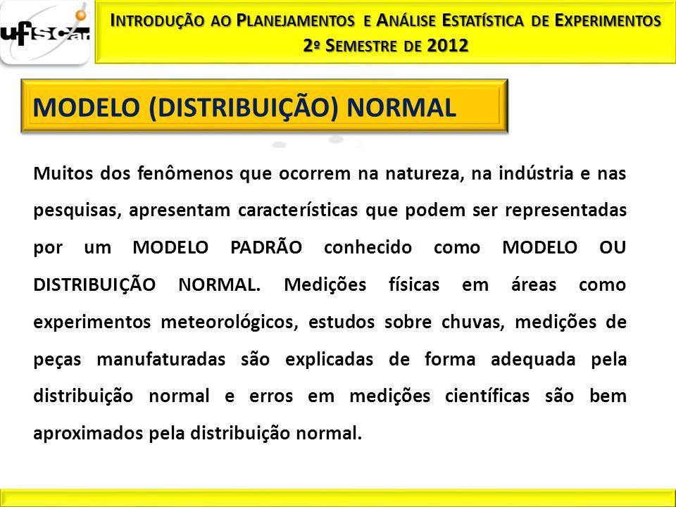 CARACTERÍSTICA DO MODELO NORMAL: Os modelo padrão é resultado de uma curva aproximada do histograma dos dados, tem um único pico e apresenta uma forma de sino (simetria em torno do ponto de pico).
