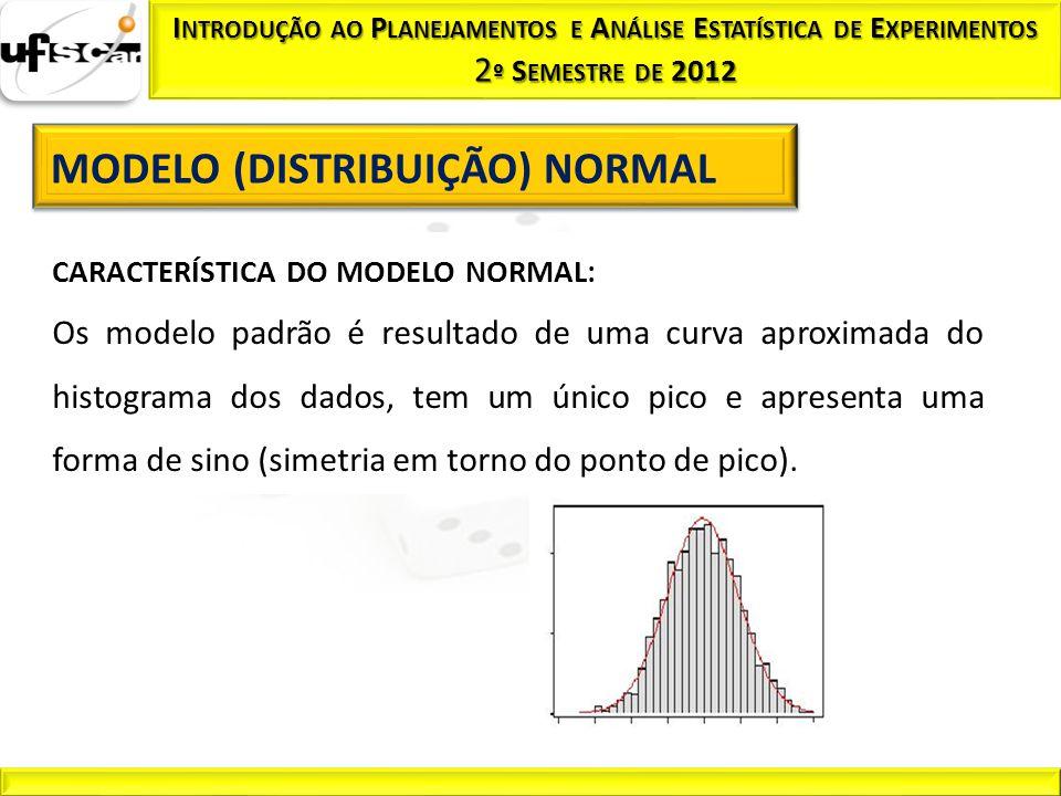 CARACTERÍSTICA DO MODELO NORMAL: A curva suave traçada através dos topos das barras do histograma, é uma boa descrição do padrão geral dos dados.