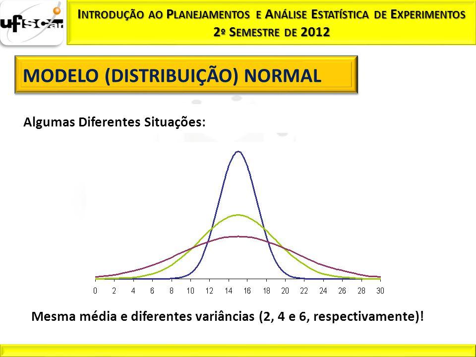 Algumas Diferentes Situações: Mesma variância e diferentes médias (10, 15 e 20, respectivamente)!