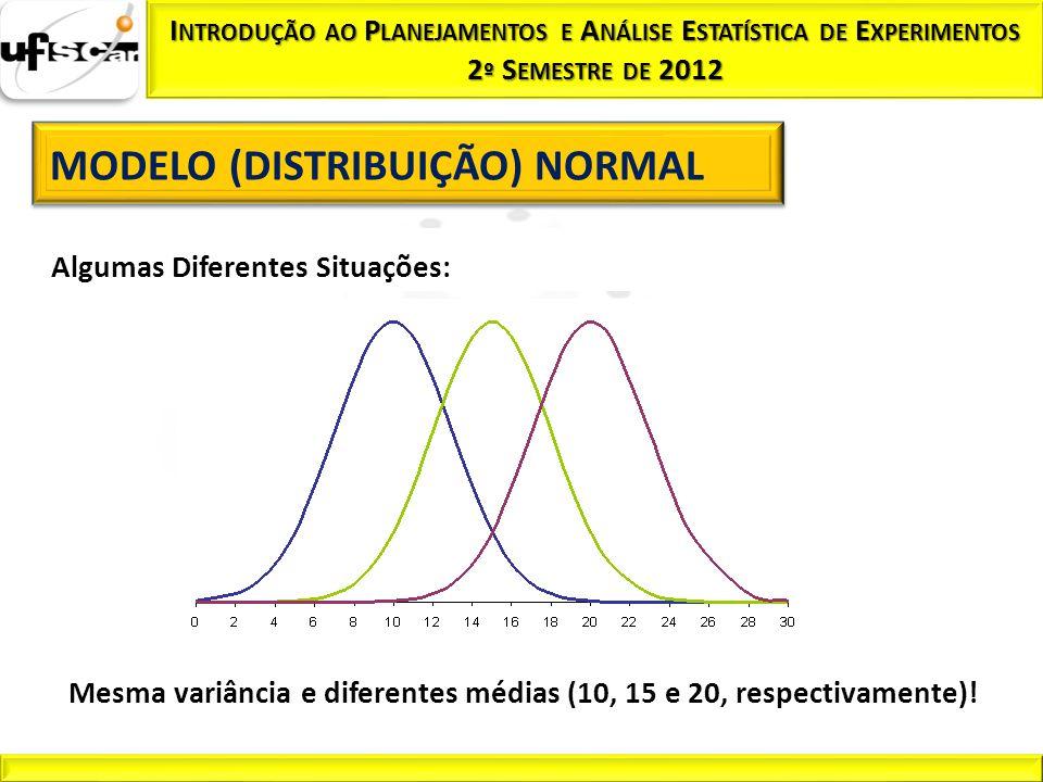 PROPRIEDADES: X ~ N ( ) 1.E(X) = µ (média ou valor esperado); 2.Var(X) = 2 (e, portanto, DP(X) = ); 3.x = µ é ponto de máximo de f (x); 4.µ - e µ + são pontos de inflexão de f (x); 5.A curva Normal é simétrica em torno da média µ.