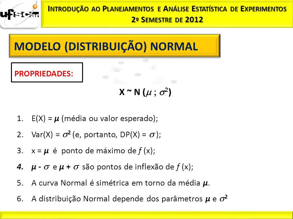 IMPORTANTE: Embora haja muitas curvas Normais, todas têm propriedades em comum.
