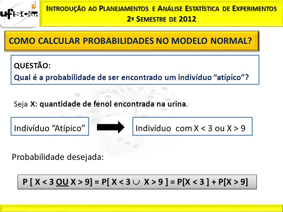 Como calcular esta probabilidade, considerando que a variável de interesse pode ser representada pela distribuição normal.