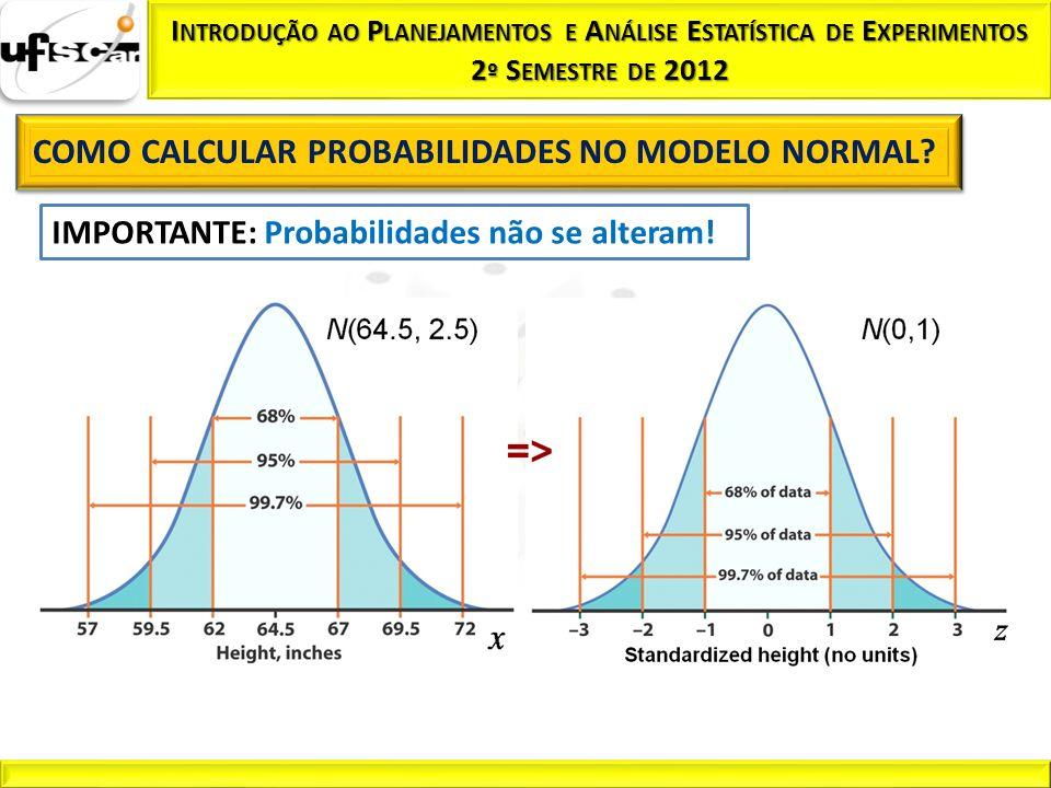 Características na Normal Padrão: O escore padronizado z resultante diz de quantos desvios padrões cada valor x está afastado da média da distribuição.