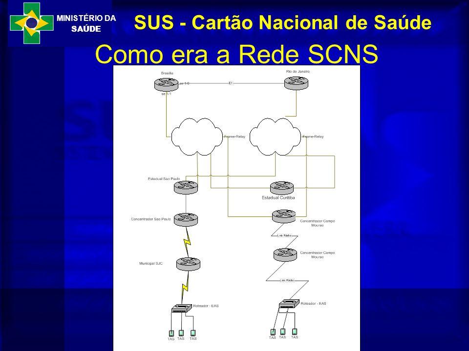 MINISTÉRIO DA SAÚDE SUS - Cartão Nacional de Saúde Como é Hoje a Rede SCNS