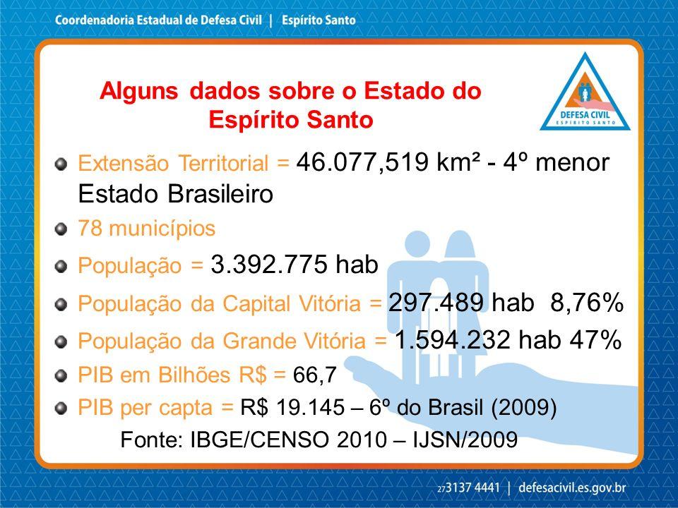 No estado do Espírito Santo a CEDEC (Coordenadoria Estadual de Defesa Civil) é responsável pela articulação do SINPDEC em nível estadual.